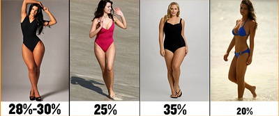 ideal-female-body-types-ideal-body